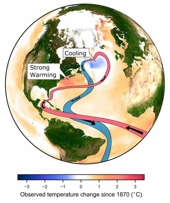 Cambio climático debilita corriente oceánica: estudio