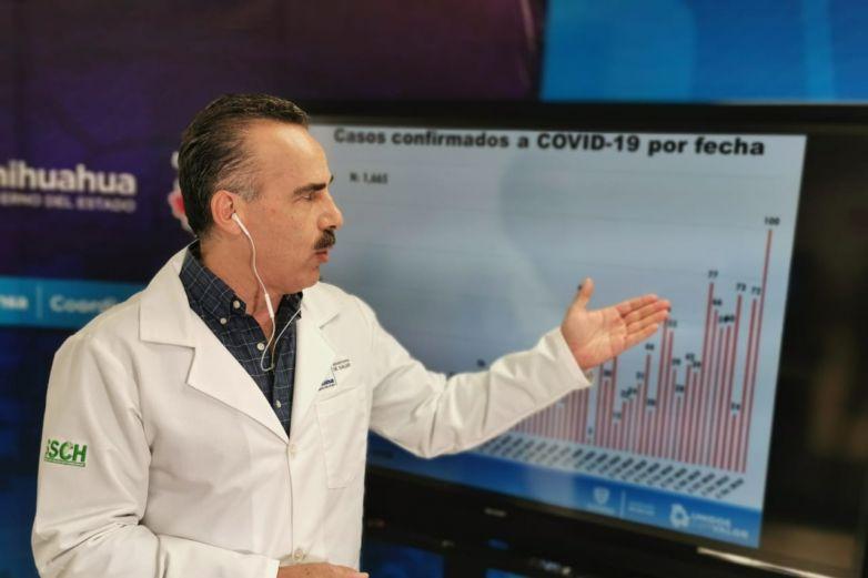Rebasa Juárez las 300 muertes por coronavirus