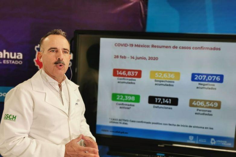 Registran en Juárez mil 855 casos de coronavirus