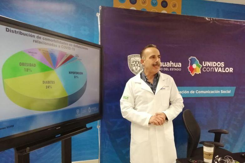 Supera Juárez los 2 mil 800 casos de coronavirus