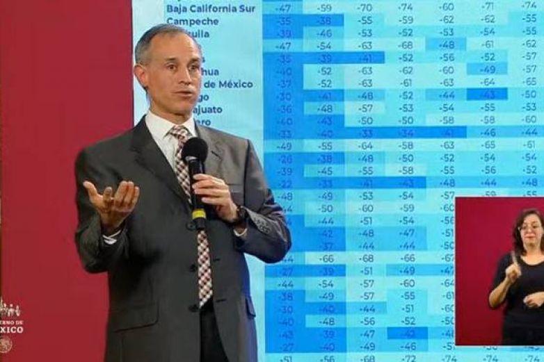 Salud suspende semáforo Covid-19 por inconsistencias de estados
