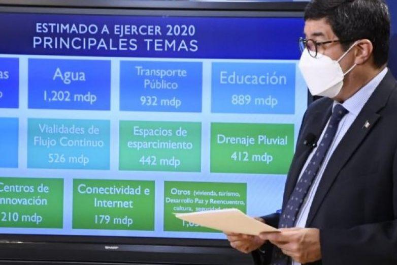 Superará Plan de Inversión los 19 mil mdp